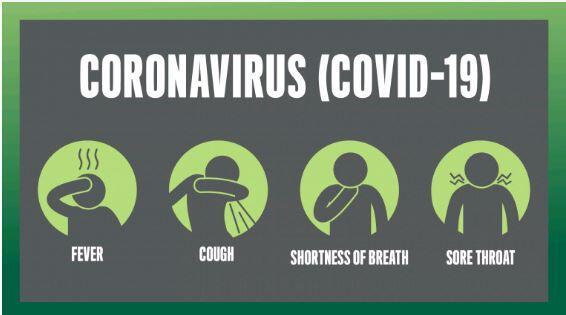 Covid-19 - Orthopaedics SA